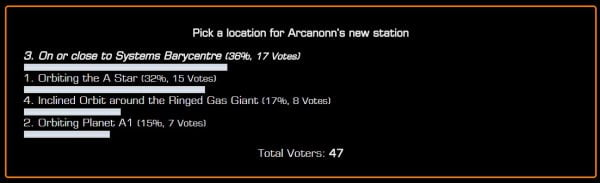 Vote For The Location of Canonn's New Station