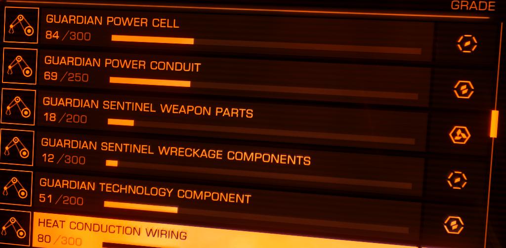 Sentinel Materials